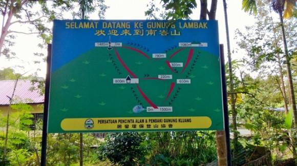 Site Map of Gunong Lambak